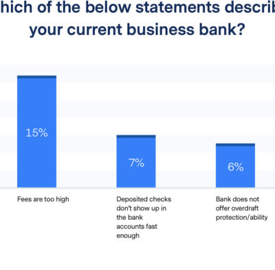 BlueVine Survey: The State of Small Business Banking in the U.S.