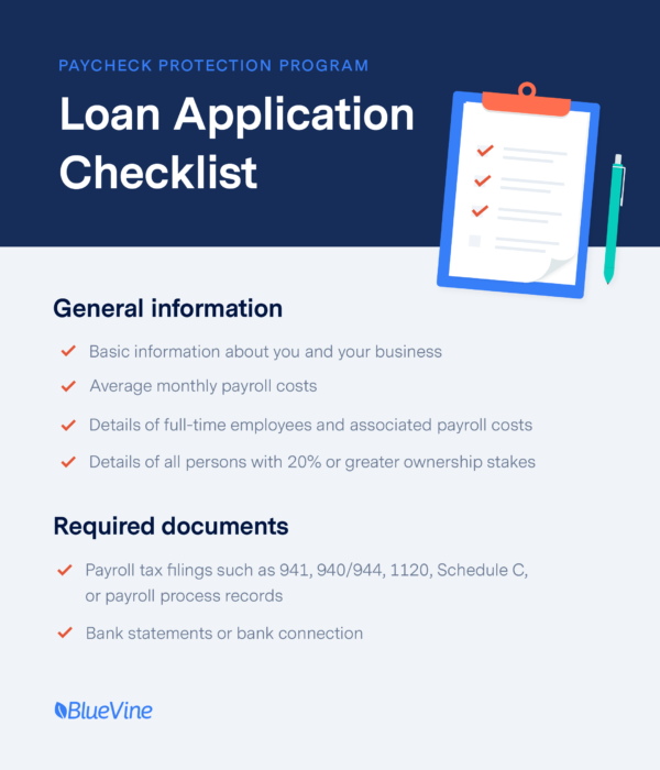 PPP Loan Application Checklist
