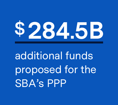 How the Upcoming Round of the Paycheck Protection Program (PPP) Works | BlueVine
